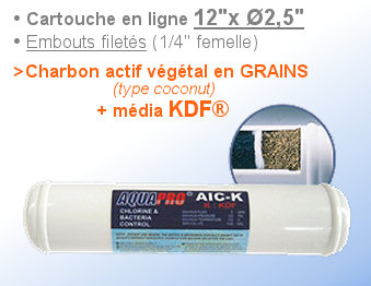 Réf. PR-AIC25K