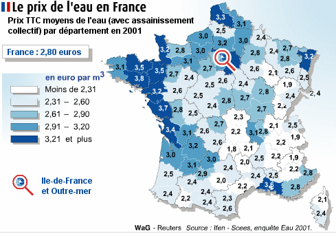 Prix de l'eau en France (source Ifen-Scees / 2001)